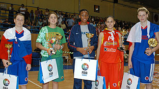 2006 U16 European Championship Women All Tournament Team